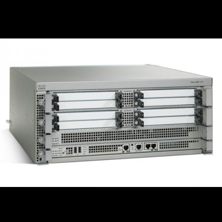 راه اندازی روتر سیسکو-ASR 1004-راه اندازی روتر-آموزش پیکربندی روتر سیسکو