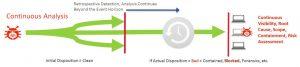 تحلیل مستمر ، در پس افق رویداد که تنها توسط فایروال های متمرکز بر تهدید سیسکو استفاده می شوند.