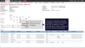 با استفاده از هوشمندی گردآوری شده در برابر تهدید (Talos)، هفت ساعت پس از اولین دانلود به عنوان فایلی مخرب شناسایی می شود.