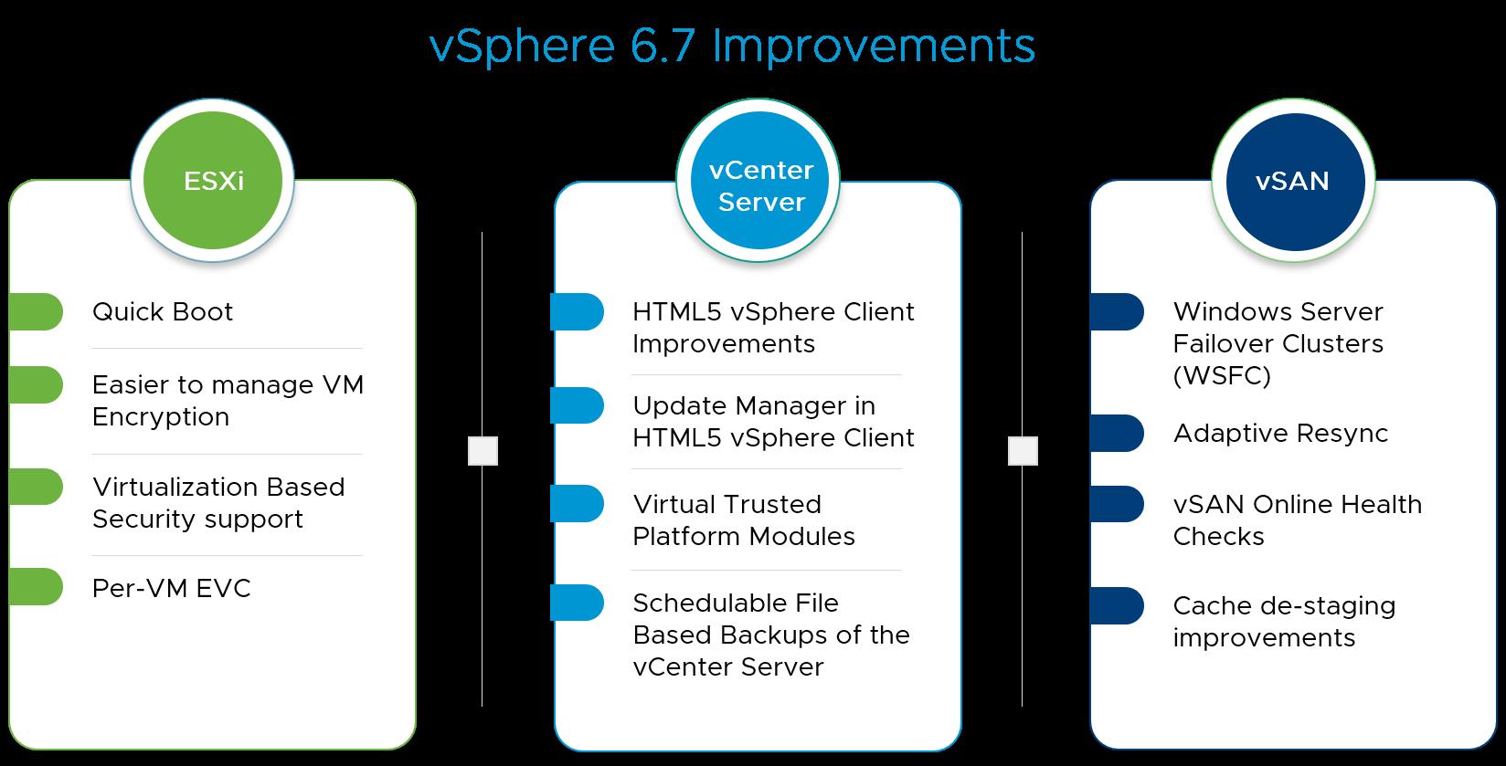 vsphere 6.7 improvements