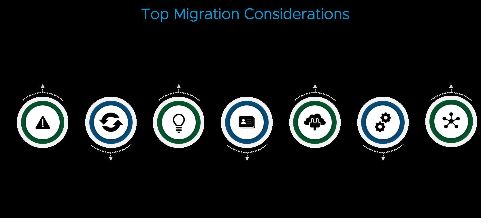 موارد مهم در Migration