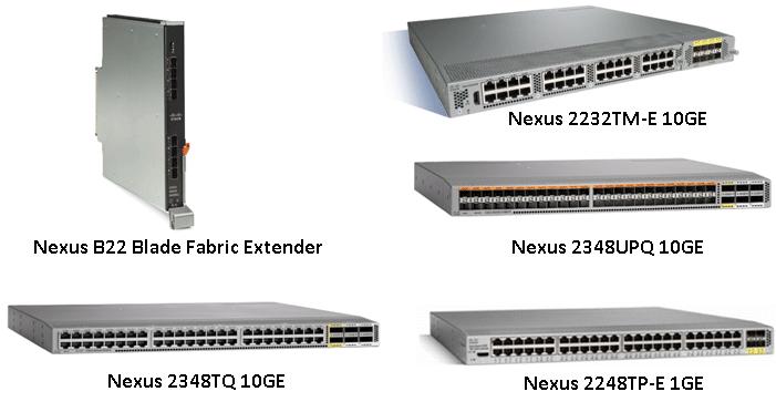 سوئیچ های سری Nexus 2000 سیسکو
