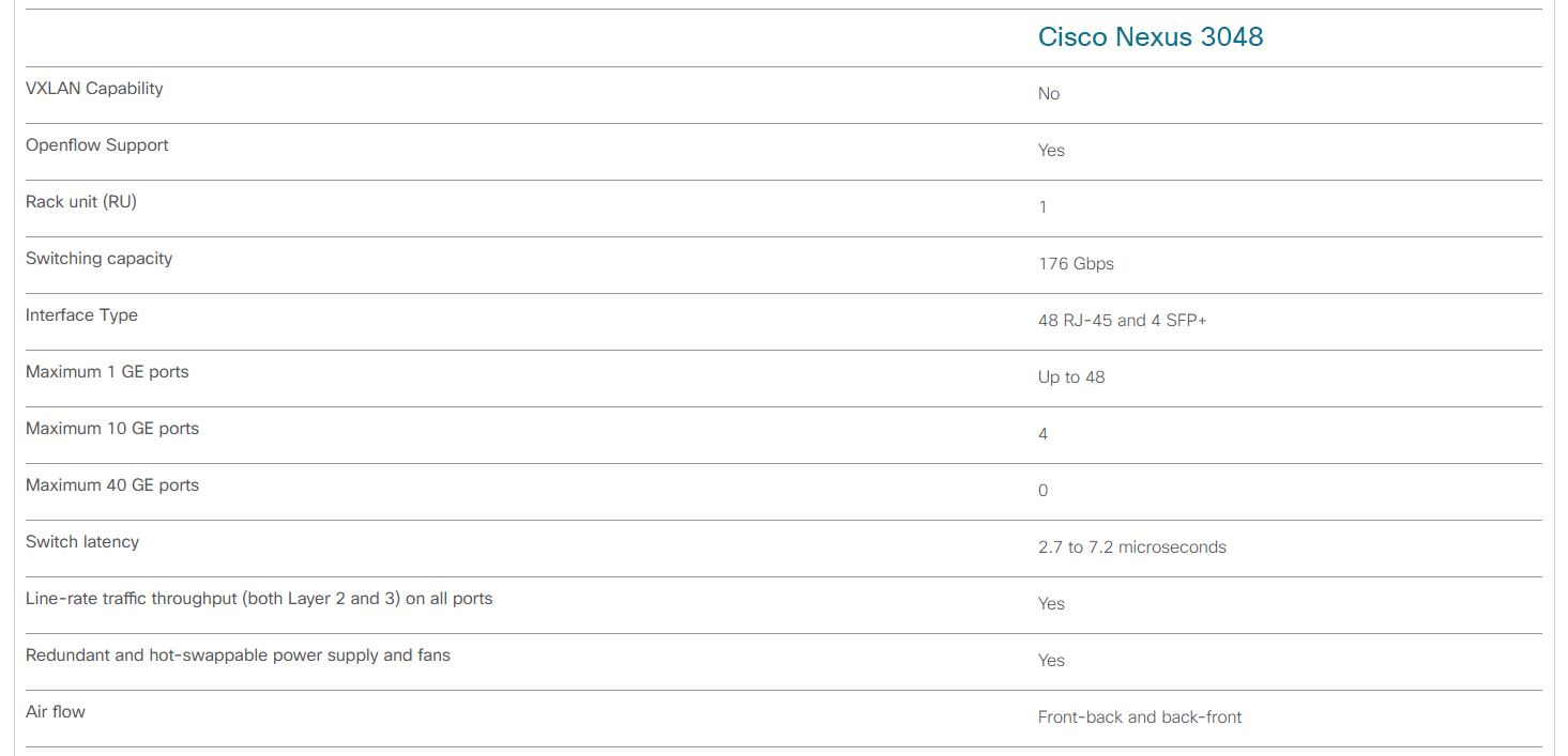Cisco Nexus 3000 compare models