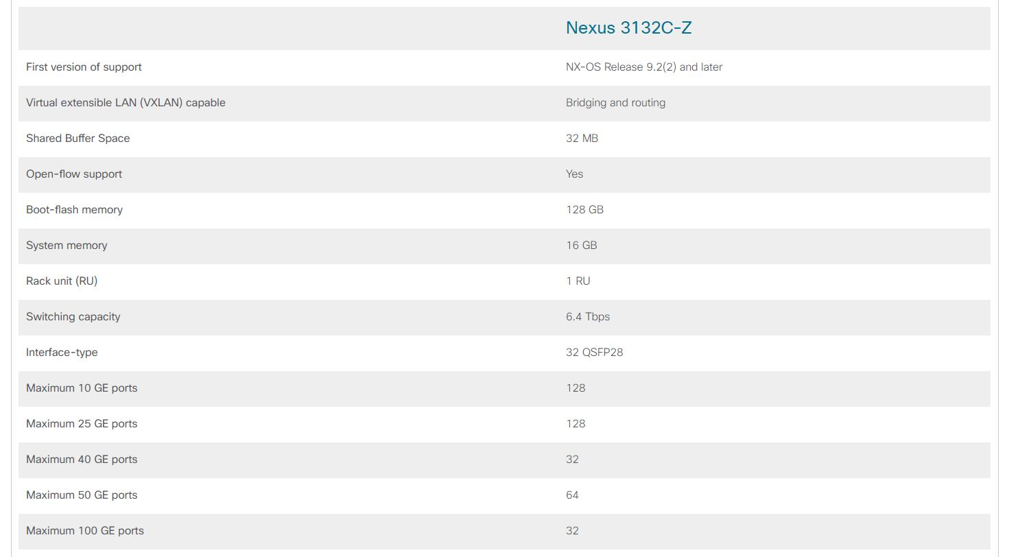 Cisco Nexus 3100-Z compare models
