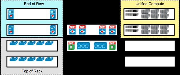 استفاده از podها در طراحی دیتاسنتر