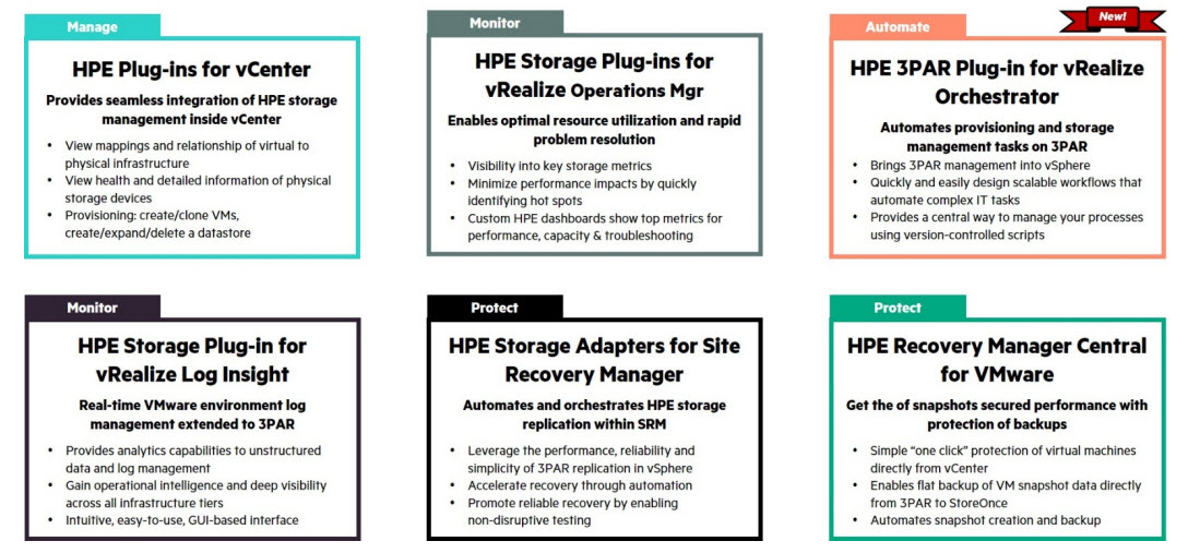 ادغام vRealize Operations و HPE OneView